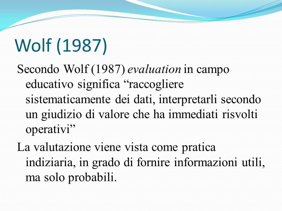 Wolf (1987)
