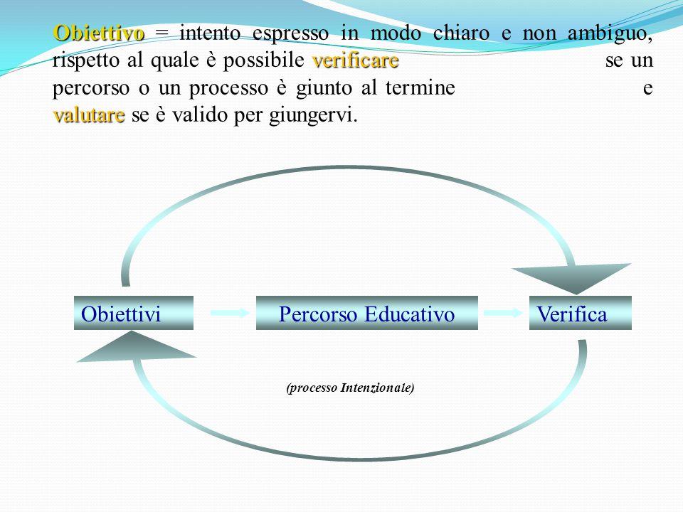 Obiettivo = intento espresso in modo chiaro e non ambiguo, rispetto al quale è possibile verificare se un percorso o un processo è giunto al termine e valutare se è valido per giungervi.