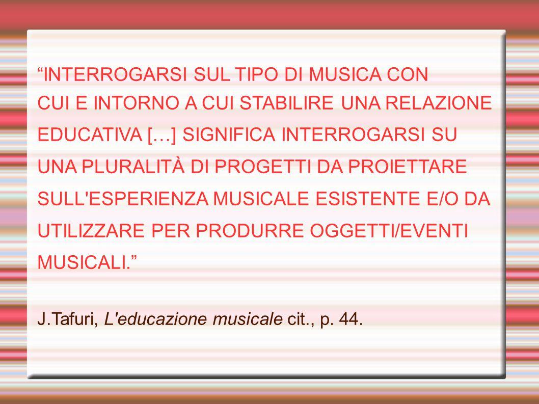 INTERROGARSI SUL TIPO DI MUSICA CON