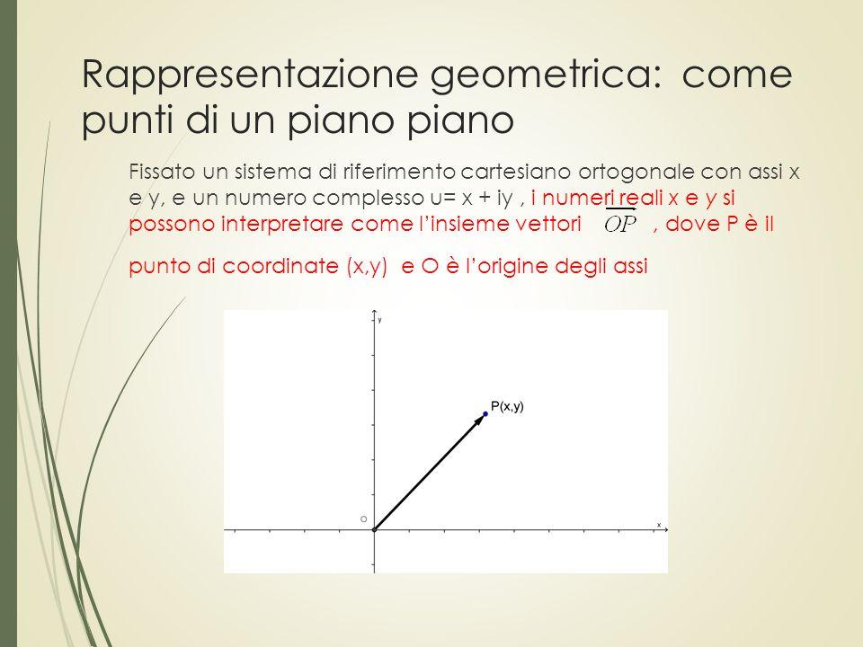 Rappresentazione geometrica: come punti di un piano piano