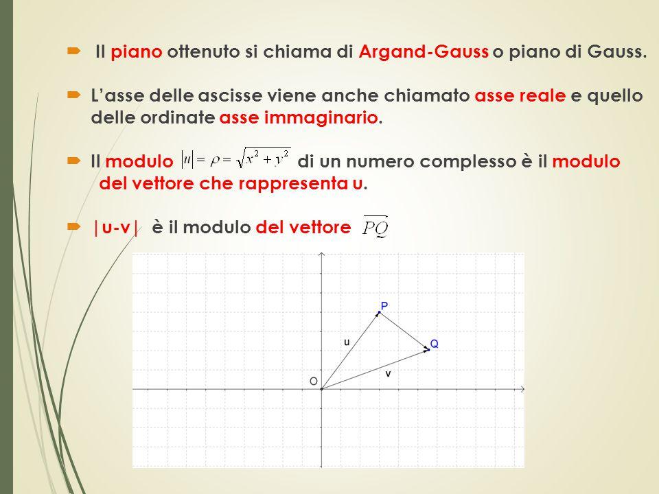 Il piano ottenuto si chiama di Argand-Gauss o piano di Gauss.