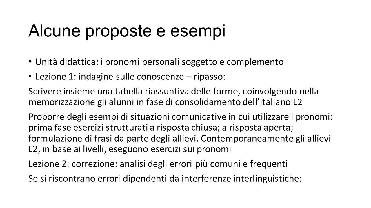 Alcune proposte e esempi