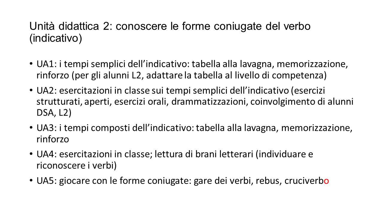 Unità didattica 2: conoscere le forme coniugate del verbo (indicativo)
