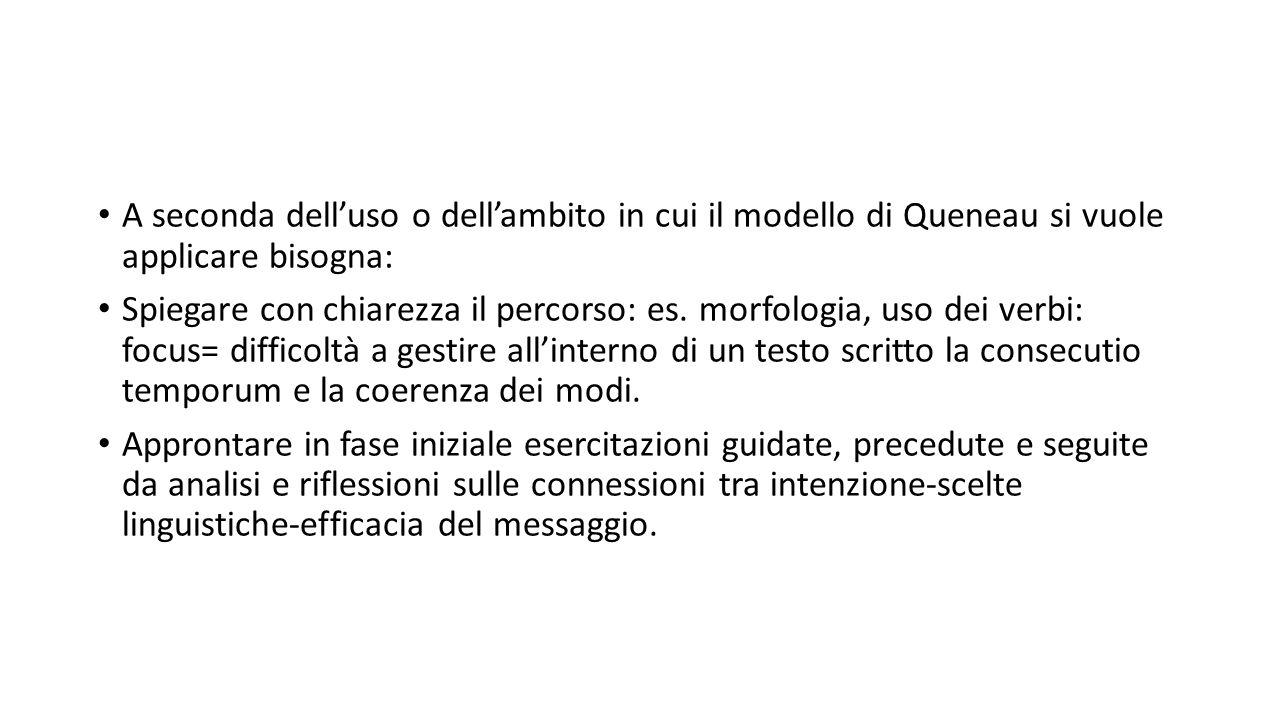 A seconda dell'uso o dell'ambito in cui il modello di Queneau si vuole applicare bisogna: