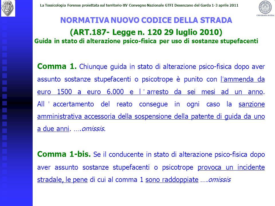 NORMATIVA NUOVO CODICE DELLA STRADA