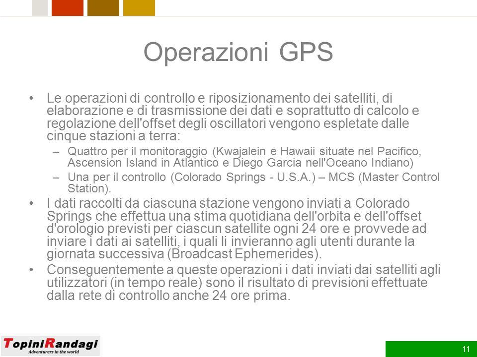 Operazioni GPS
