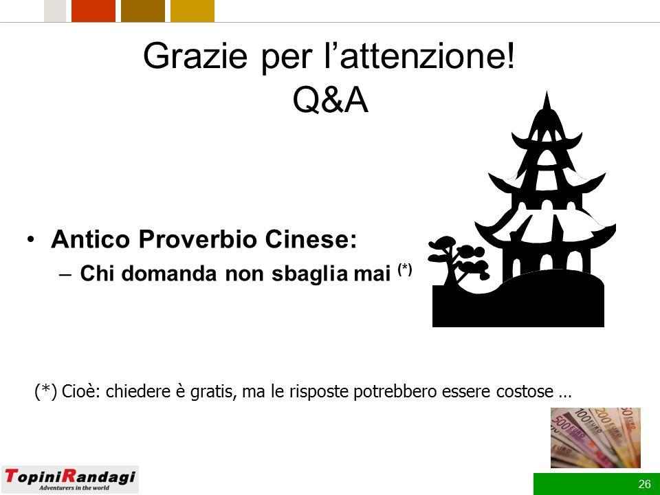 Grazie per l'attenzione! Q&A
