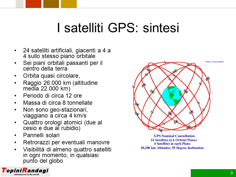 I satelliti GPS: sintesi