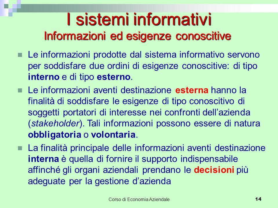 Informazioni ed esigenze conoscitive
