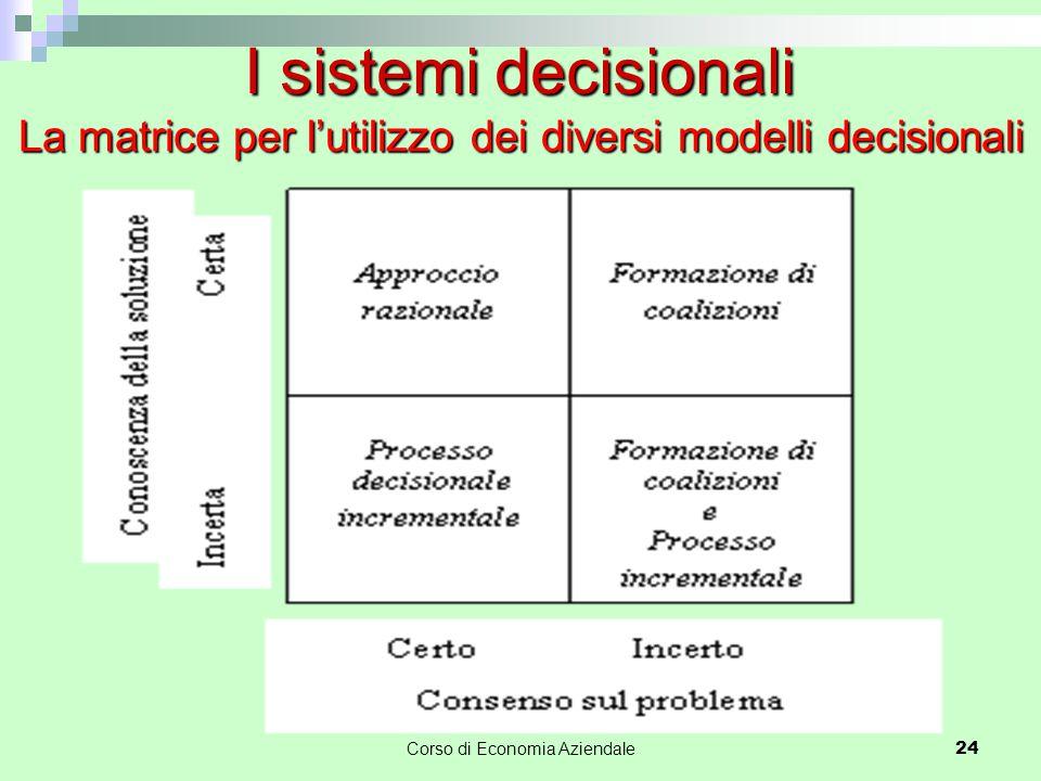 I sistemi decisionali La matrice per l'utilizzo dei diversi modelli decisionali.