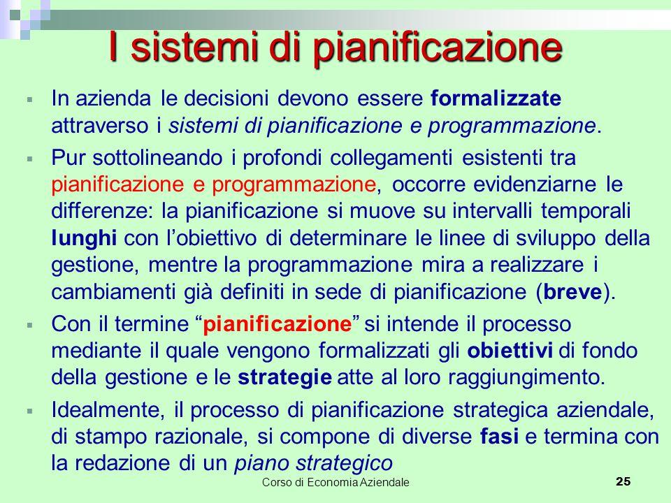 I sistemi di pianificazione