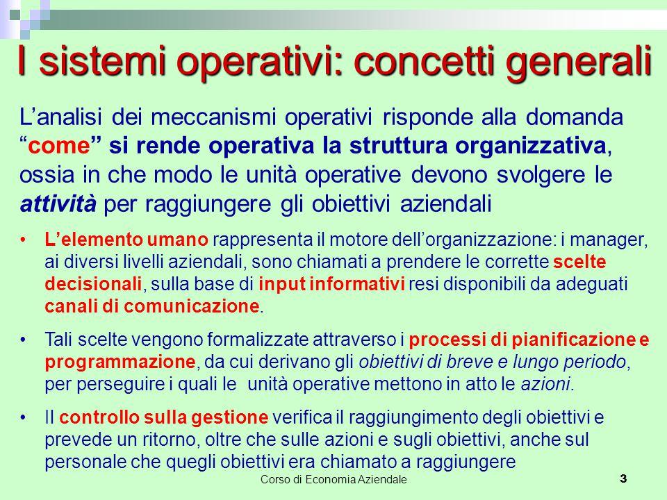 I sistemi operativi: concetti generali