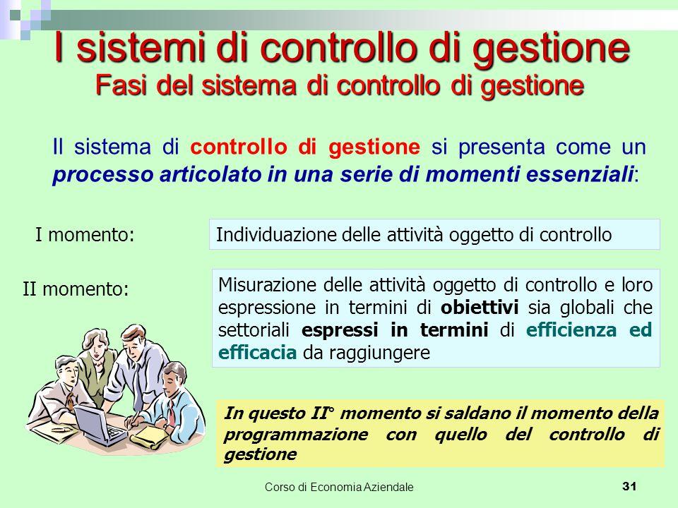 I sistemi di controllo di gestione