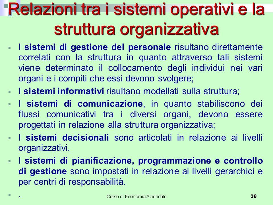 Relazioni tra i sistemi operativi e la struttura organizzativa