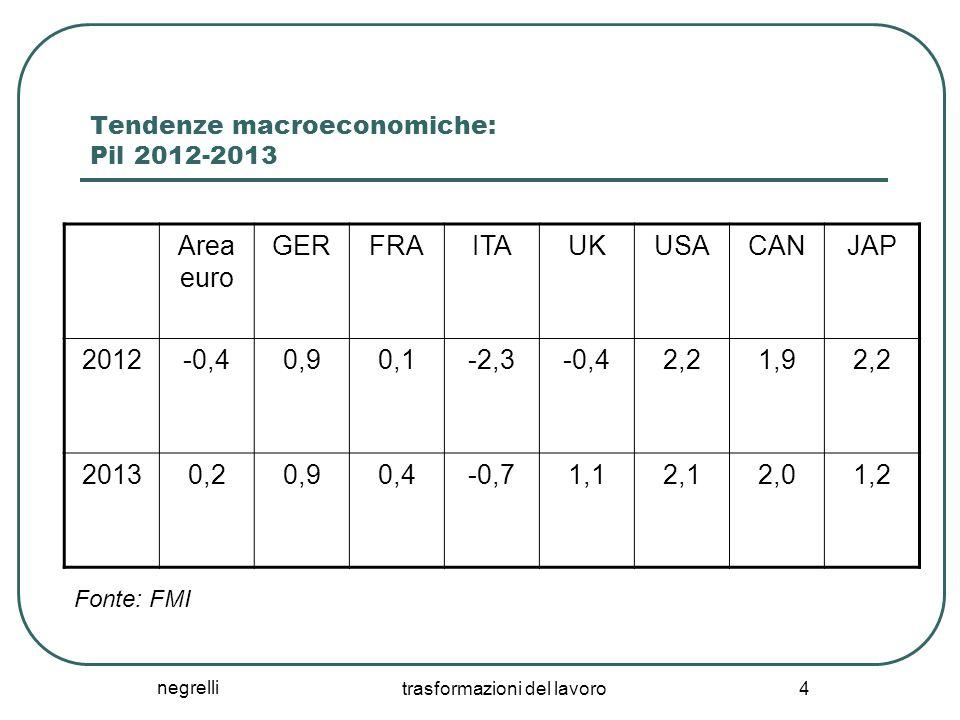 Tendenze macroeconomiche: Pil 2012-2013