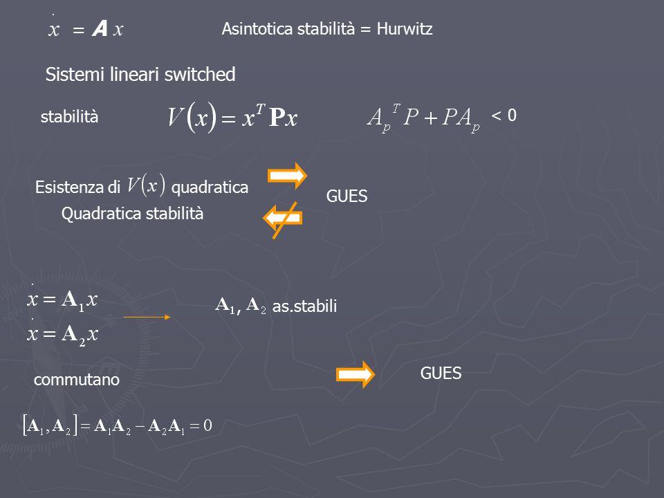 x = A Sistemi lineari switched Asintotica stabilità = Hurwitz