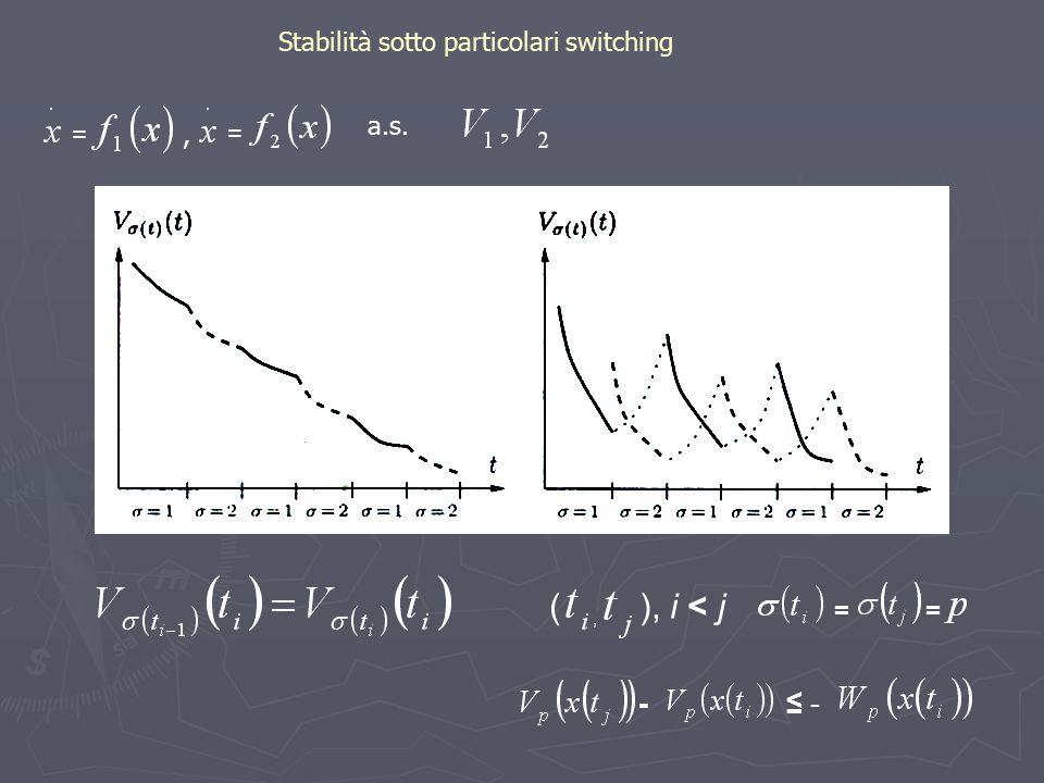 Stabilità sotto particolari switching