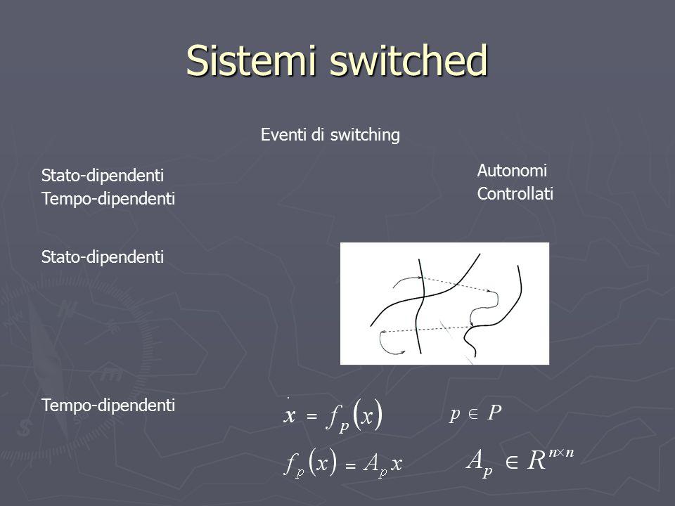 Sistemi switched P Eventi di switching Autonomi Stato-dipendenti