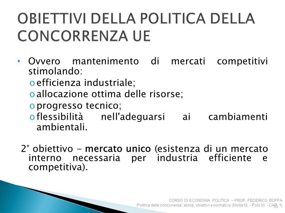 OBIETTIVI DELLA POLITICA DELLA CONCORRENZA UE