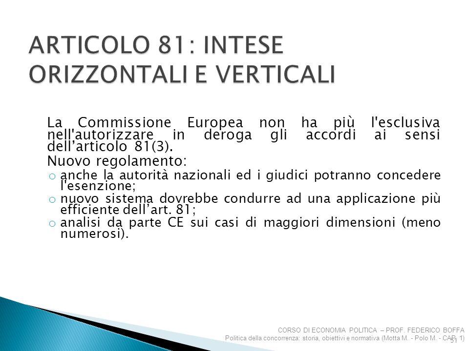 Articolo 81: intese orizzontali e verticali