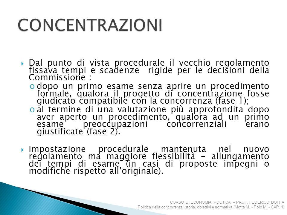 CONCENTRAZIONI Dal punto di vista procedurale il vecchio regolamento fissava tempi e scadenze rigide per le decisioni della Commissione :