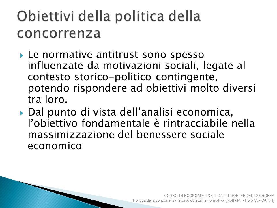 Obiettivi della politica della concorrenza