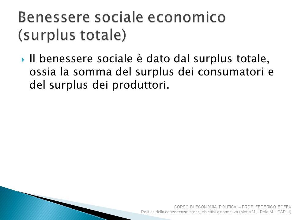 Benessere sociale economico (surplus totale)
