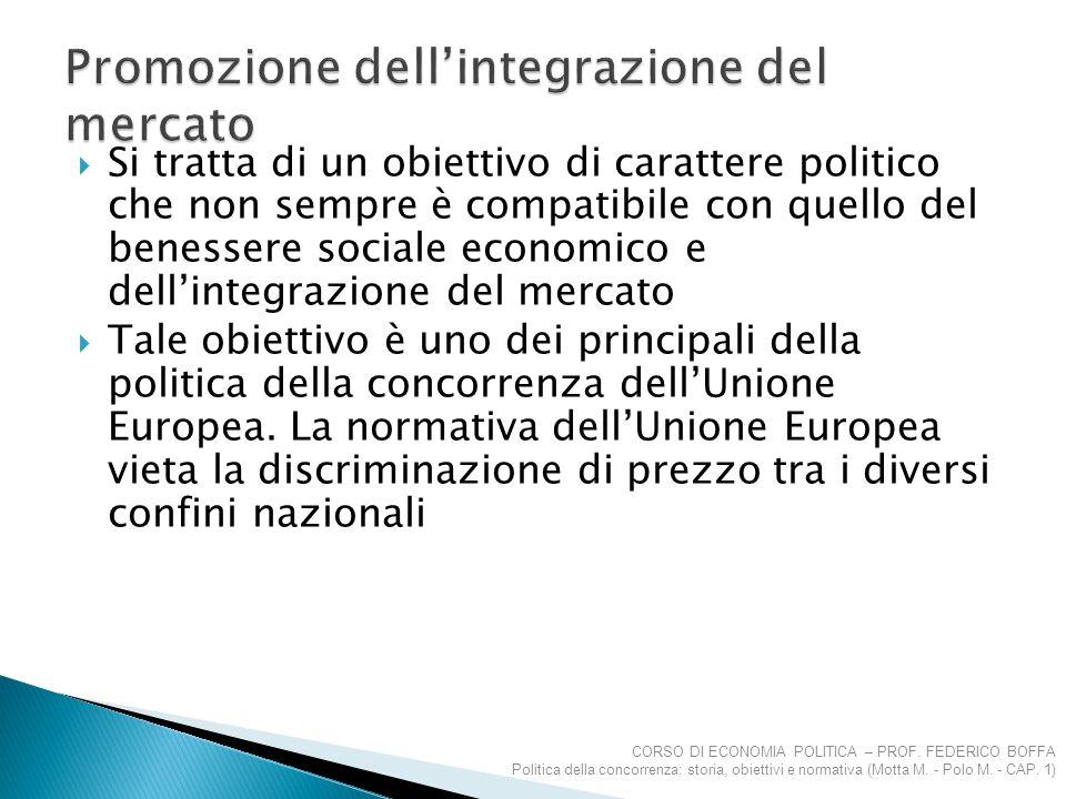 Promozione dell'integrazione del mercato