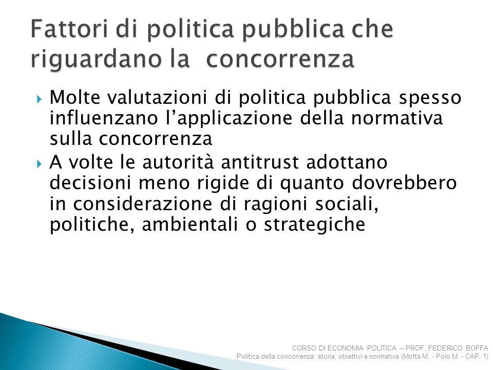 Fattori di politica pubblica che riguardano la concorrenza