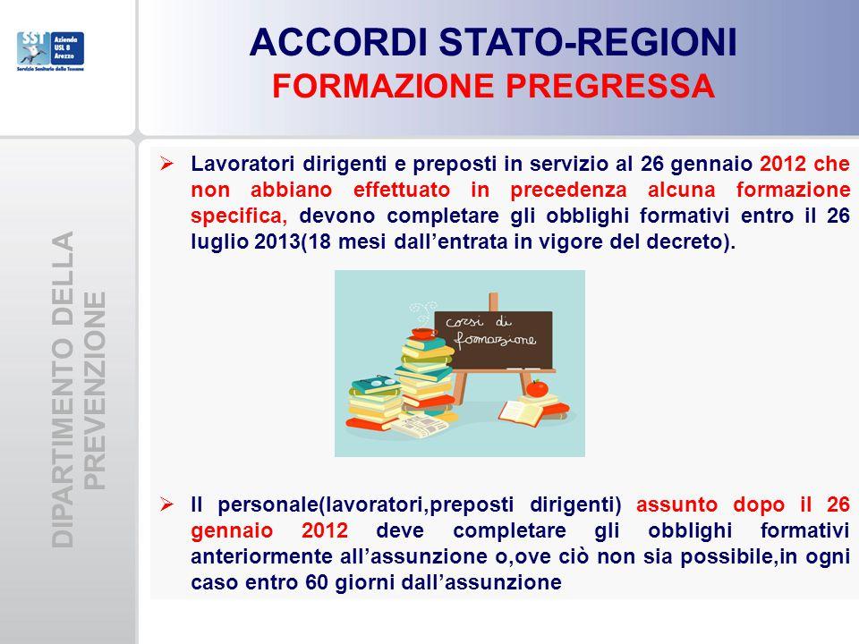 ACCORDI STATO-REGIONI DIPARTIMENTO DELLA PREVENZIONE