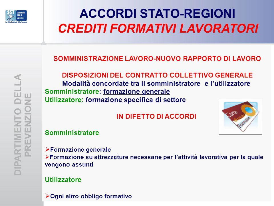 ACCORDI STATO-REGIONI CREDITI FORMATIVI LAVORATORI