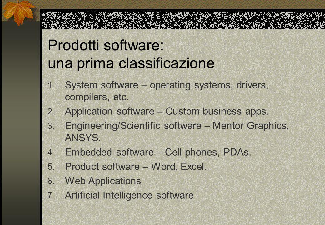 Prodotti software: una prima classificazione