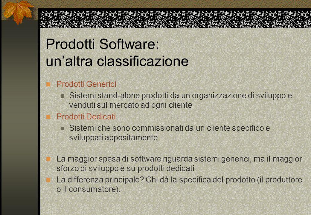 Prodotti Software: un'altra classificazione
