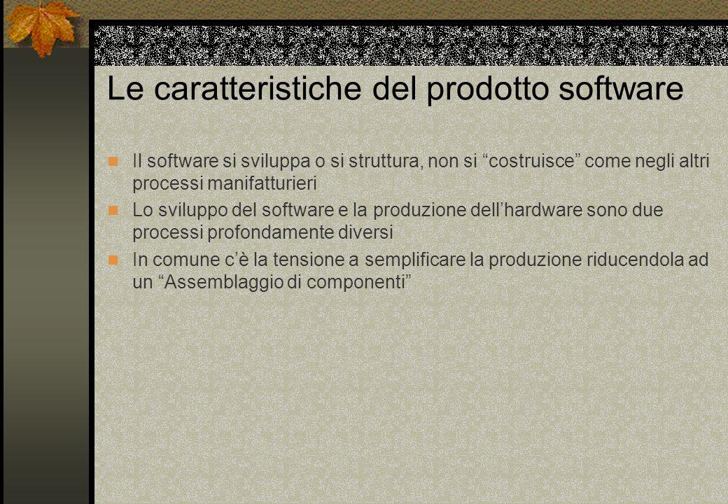 Le caratteristiche del prodotto software