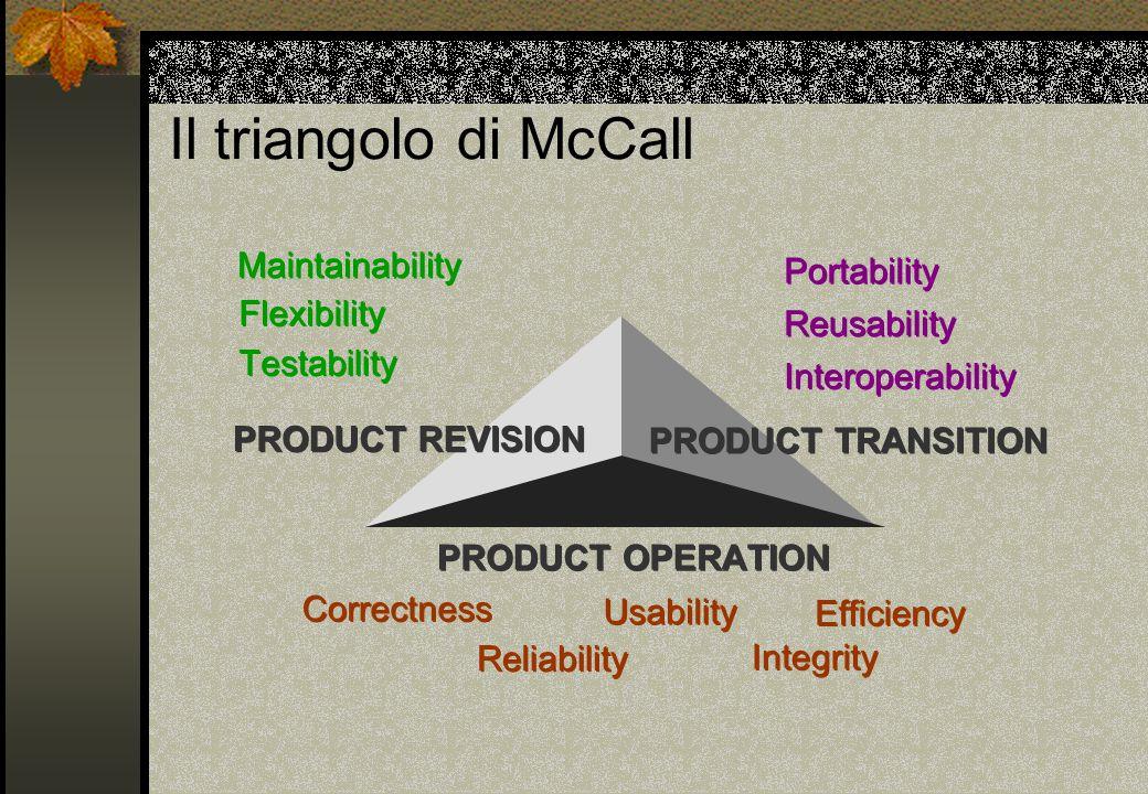 Il triangolo di McCall M a i n t b l y P o r t a b i l y F l e x i b t