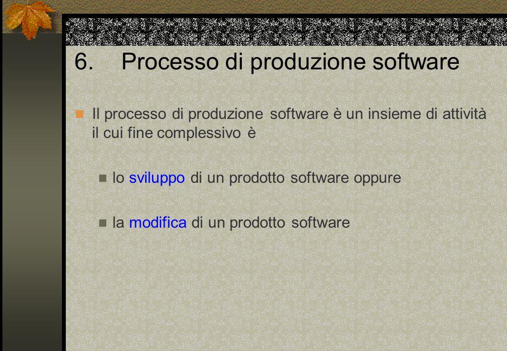 6. Processo di produzione software
