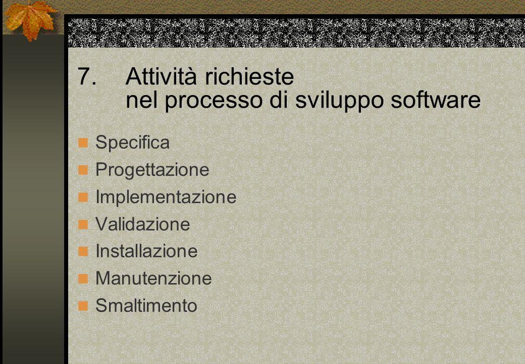 7. Attività richieste nel processo di sviluppo software