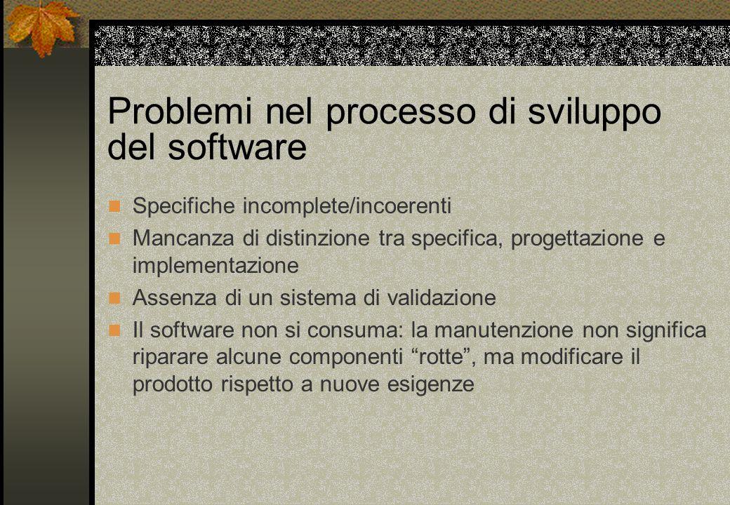 Problemi nel processo di sviluppo del software