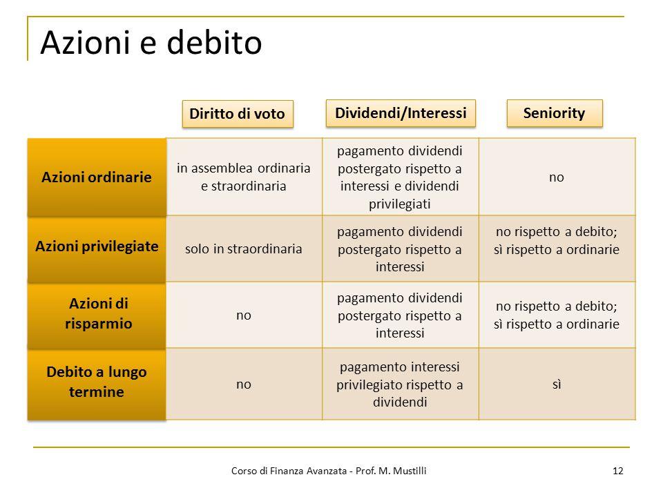 Azioni e debito Diritto di voto Dividendi/Interessi Seniority