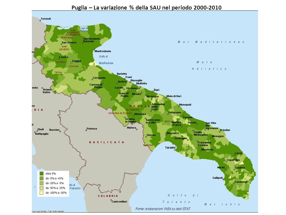 Puglia – La variazione % della SAU nel periodo 2000-2010