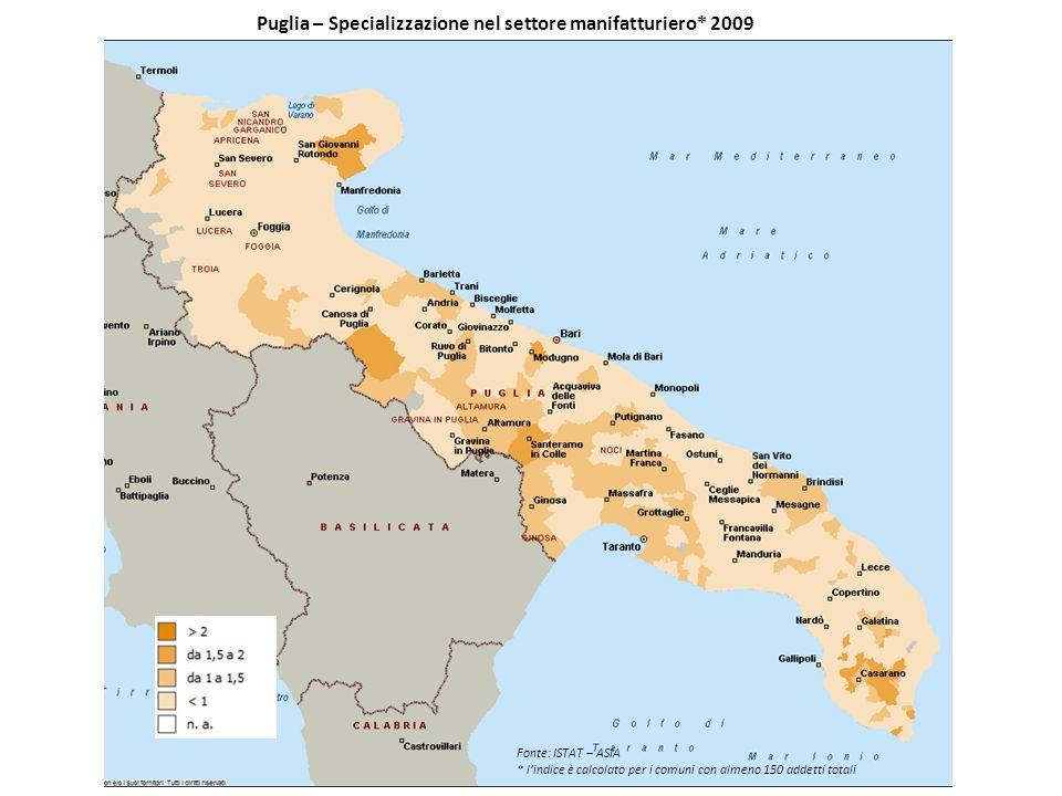 Puglia – Specializzazione nel settore manifatturiero* 2009
