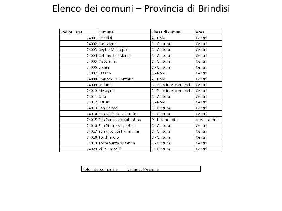 Elenco dei comuni – Provincia di Brindisi