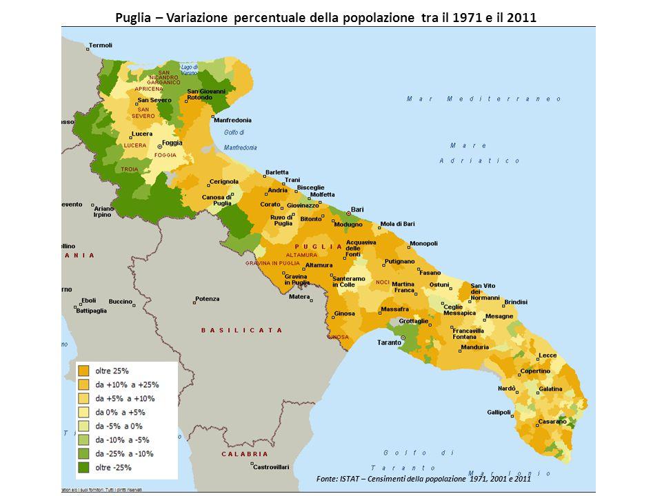 Puglia – Variazione percentuale della popolazione tra il 1971 e il 2011