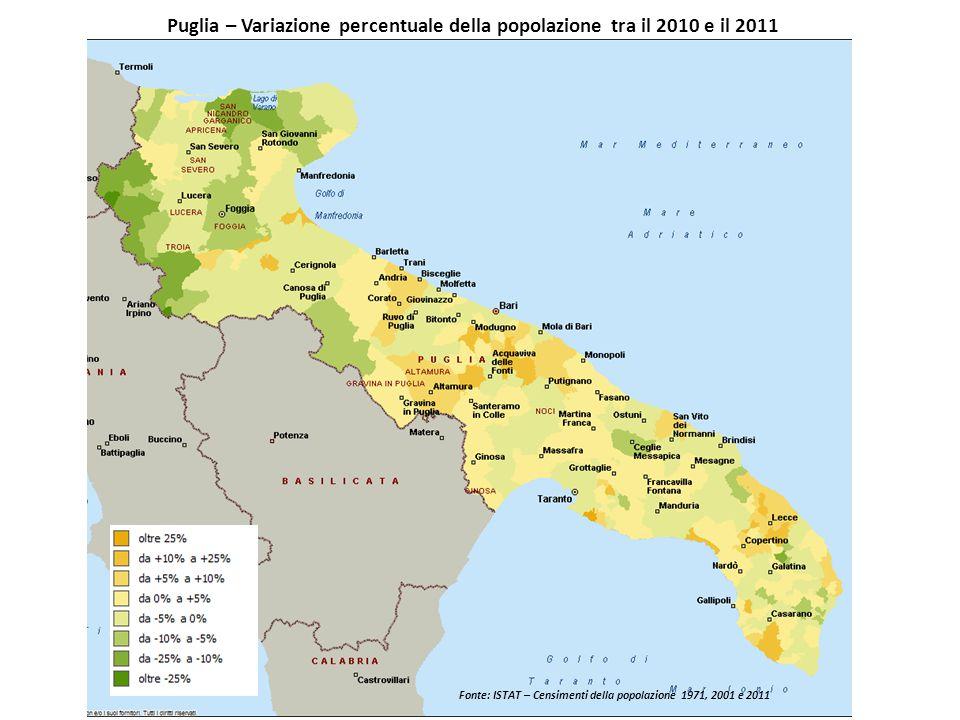 Puglia – Variazione percentuale della popolazione tra il 2010 e il 2011