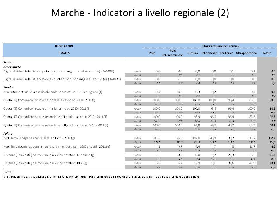 Marche - Indicatori a livello regionale (2)