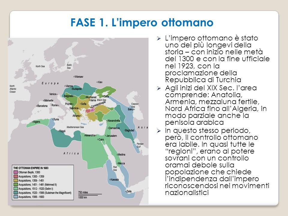 FASE 1. L'impero ottomano