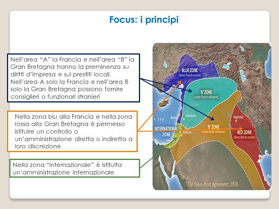 Focus: i principi