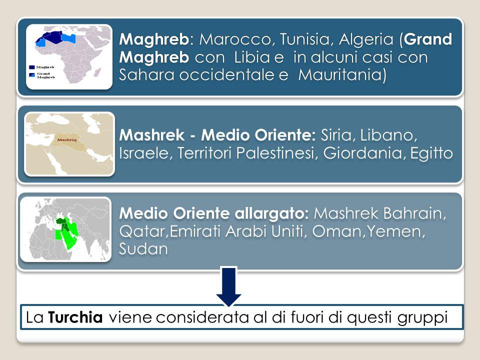 Maghreb: Marocco, Tunisia, Algeria (Grand Maghreb con Libia e in alcuni casi con Sahara occidentale e Mauritania)