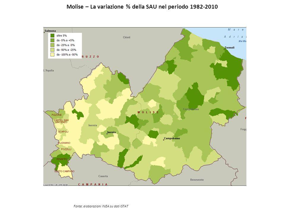 Molise – La variazione % della SAU nel periodo 1982-2010