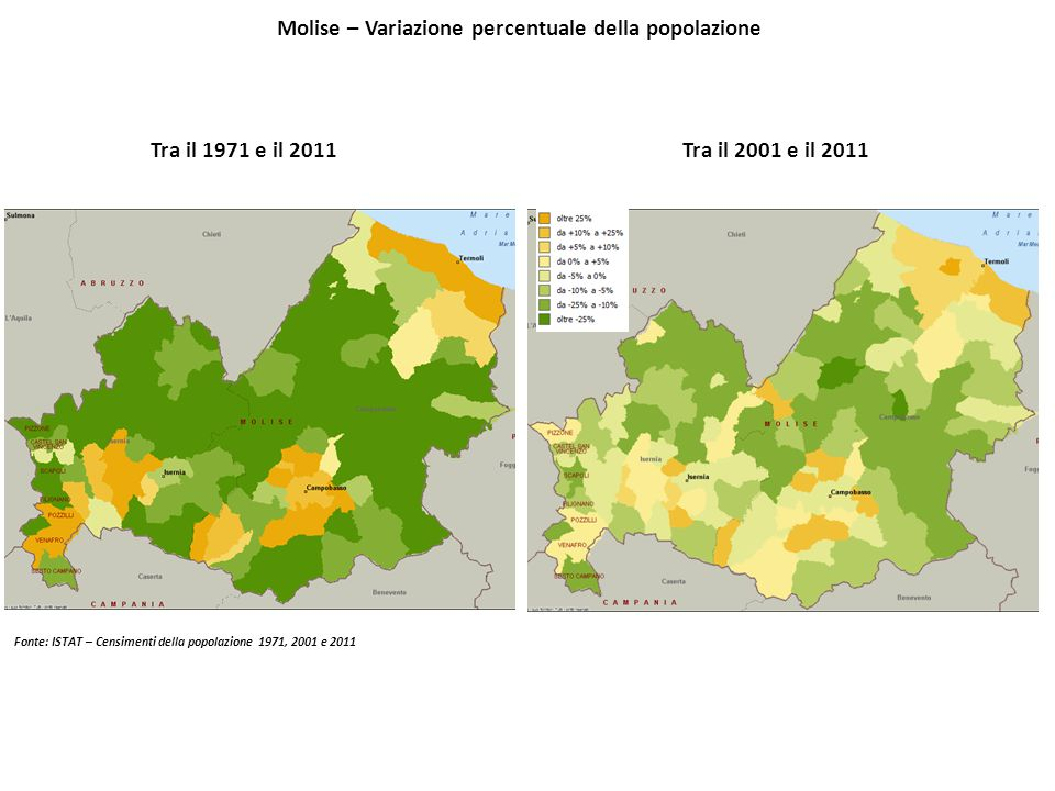 Molise – Variazione percentuale della popolazione